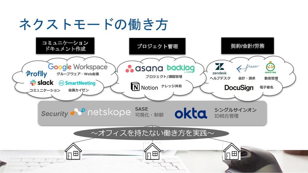 コミュニケーション ドキュメント作成 プロジェクト管理 契約/会計/労務 グループウェア・We...