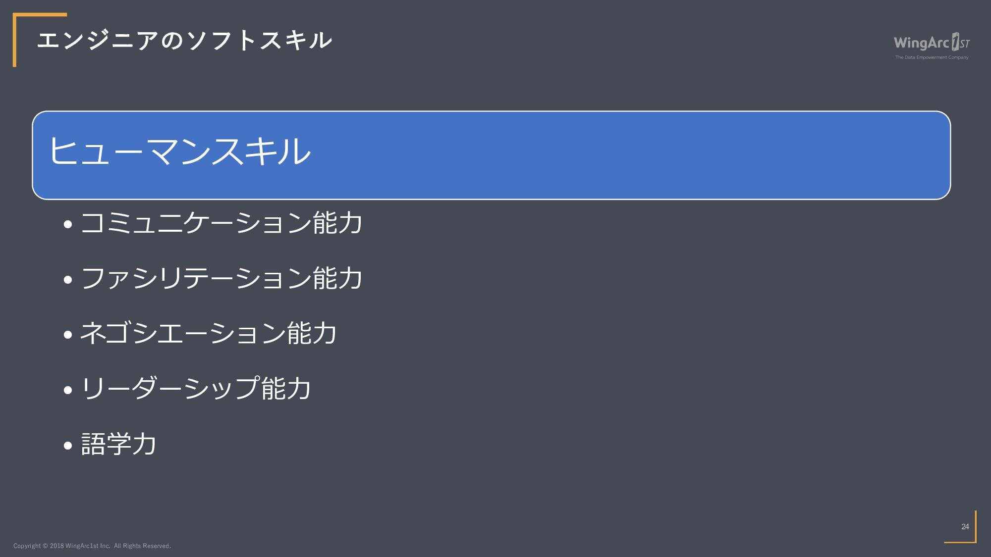 12 . 8 .0 0 .    24   • ...
