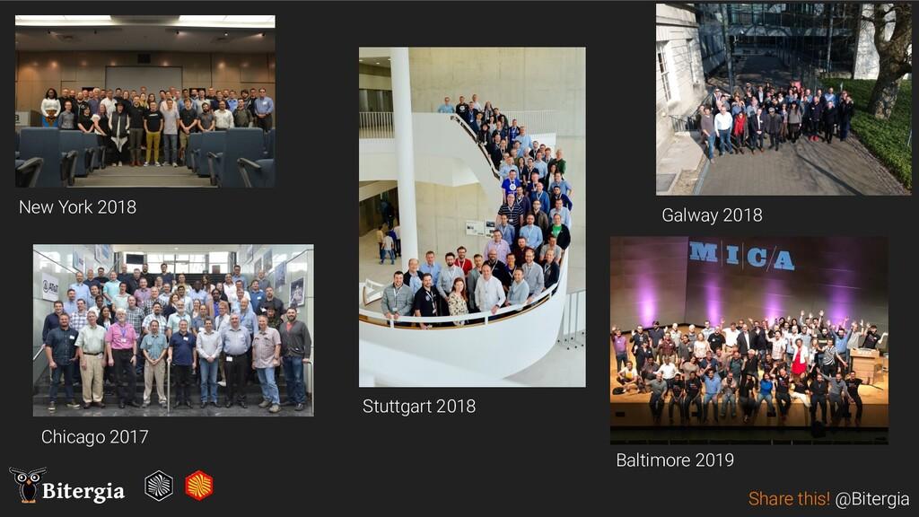 Share this! @Bitergia Bitergia New York 2018 Ba...