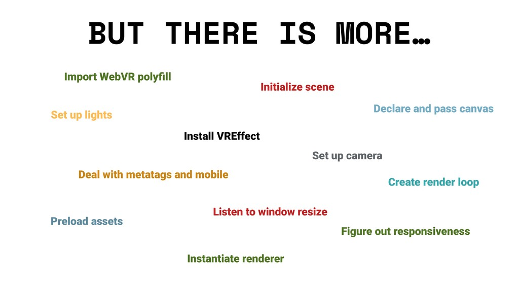 BUT THERE IS MORE… Import WebVR polyfill Set up ...
