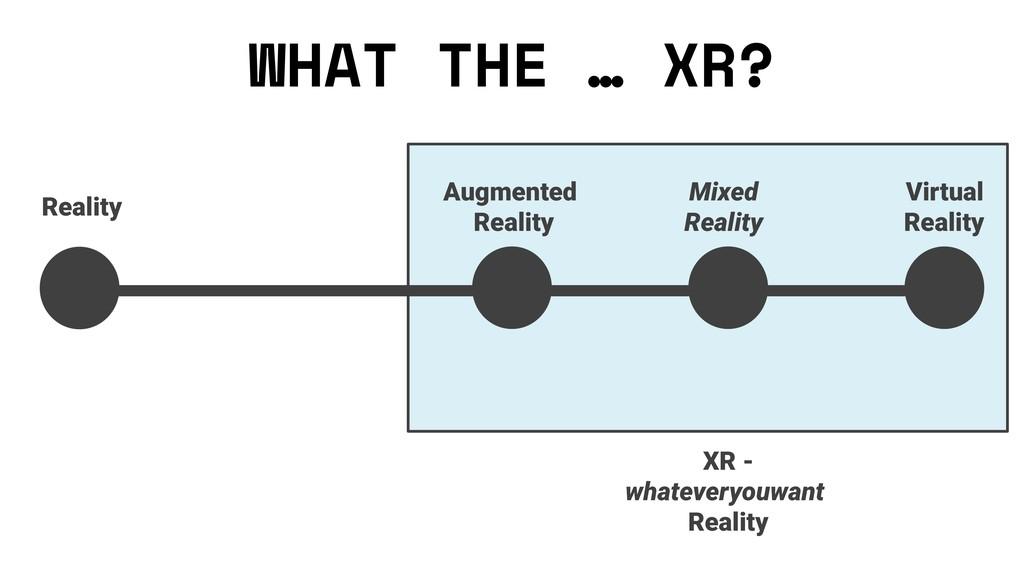 Reality Augmented Reality Mixed Reality Virtual...