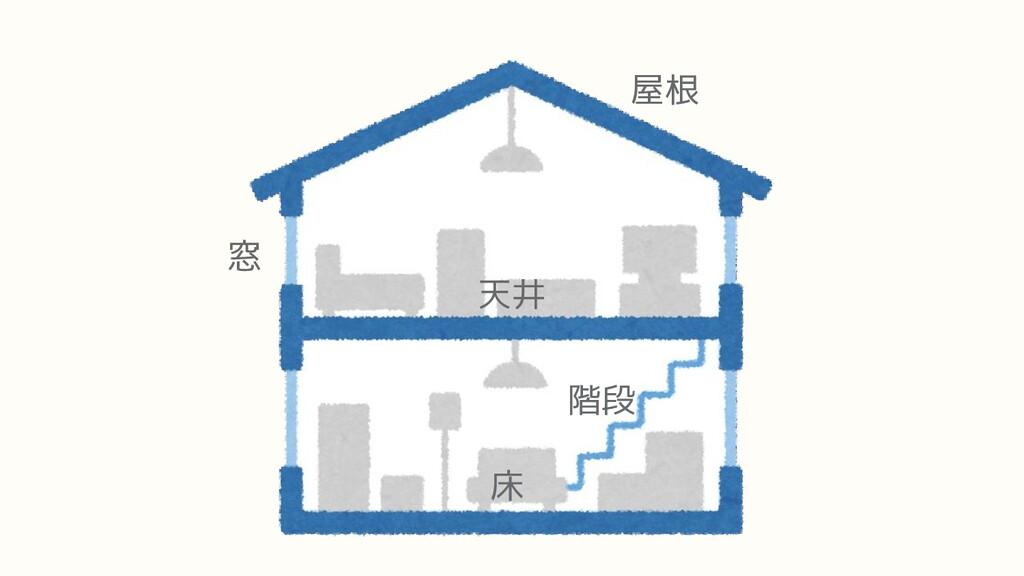 屋根 窓 床 天井 階段