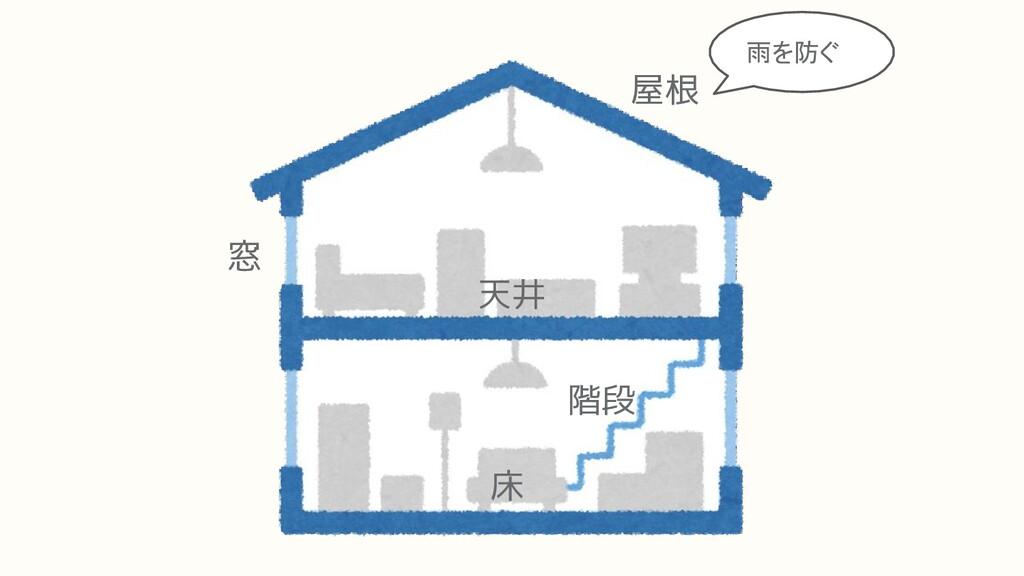 屋根 窓 床 階段 天井 雨を防ぐ