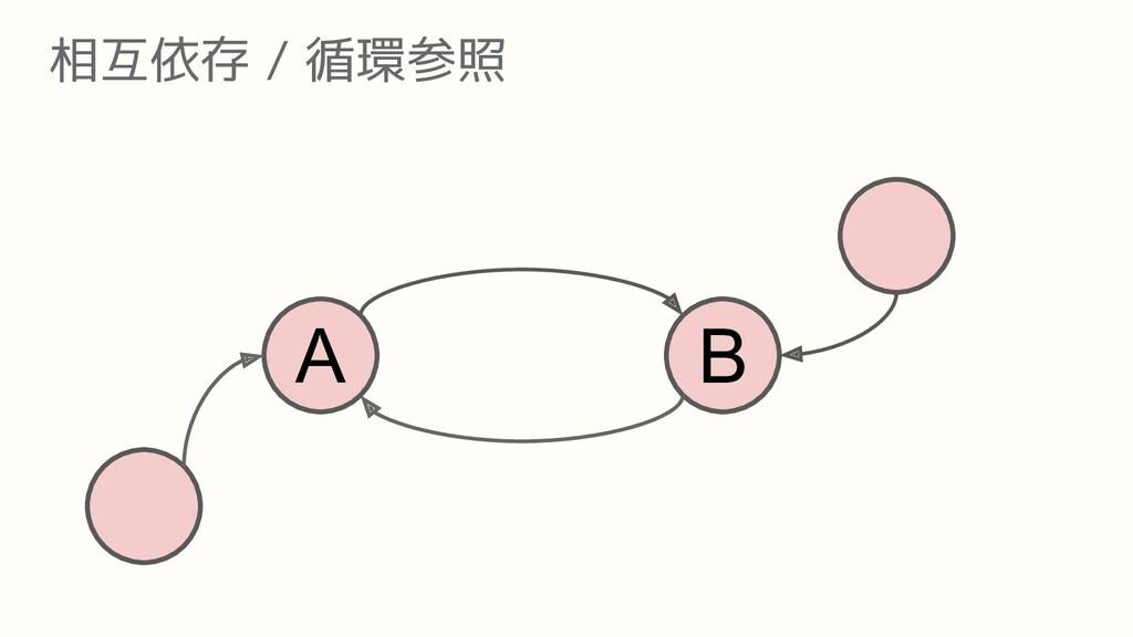 相互依存 / 循環参照 A B
