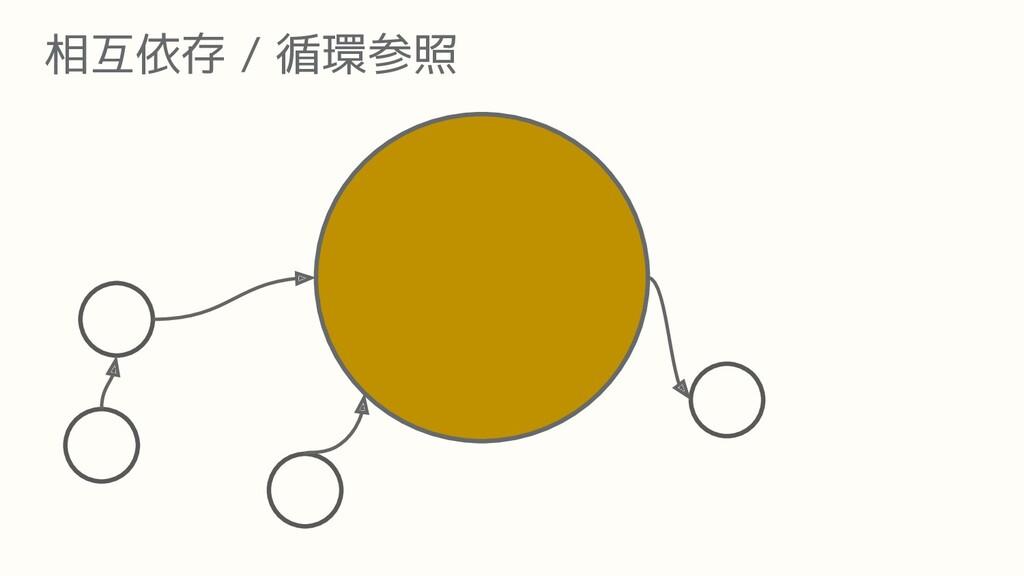 相互依存 / 循環参照