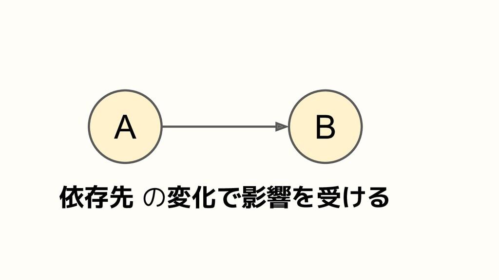 A B 依存先 の変化で影響を受ける