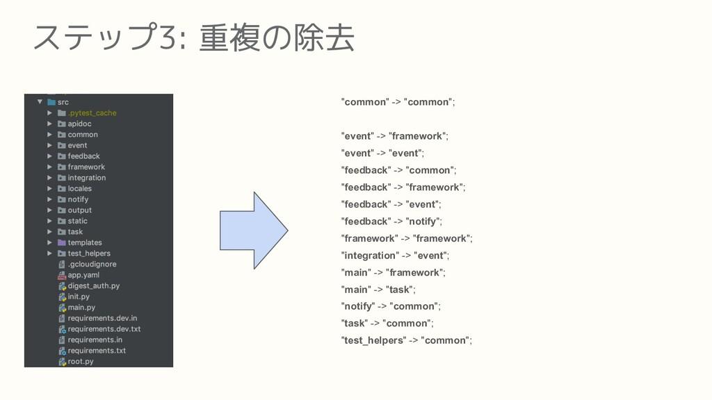 """common"" -> ""common""; ""event"" -> ""framework""; ""..."
