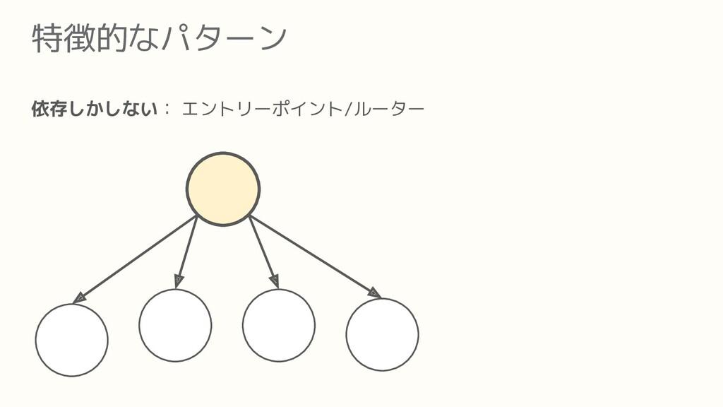 特徴的なパターン 依存しかしない: エントリーポイント/ルーター