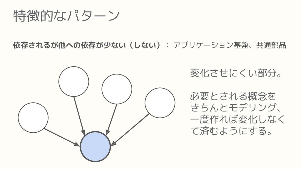 特徴的なパターン 依存されるが他への依存が少ない(しない): アプリケーション基盤、共通部品 ...