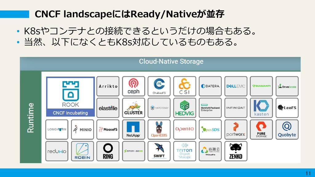 11 CNCF landscapeにはReady/Nativeが並存 • K8sやコンテナとの...