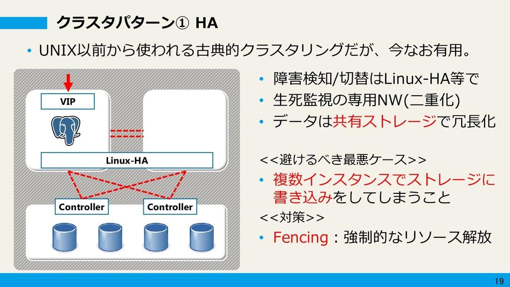 19 クラスタパターン① HA • 障害検知/切替はLinux-HA等で • 生死監視の専用N...