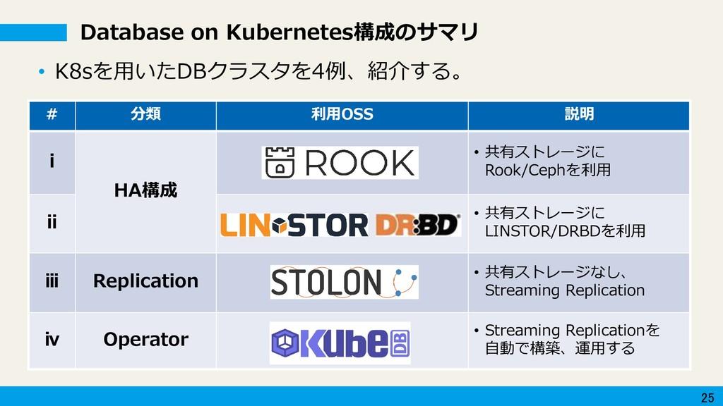 25 Database on Kubernetes構成のサマリ # 分類 利用OSS 説明 ⅰ...