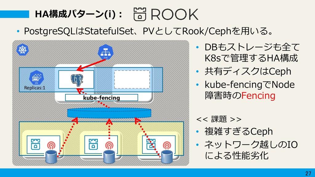 27 HA構成パターン(i): Replicas:1 • PostgreSQLはStatefu...