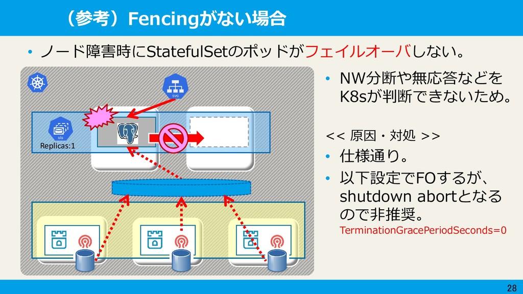 28 (参考)Fencingがない場合 Replicas:1 • ノード障害時にStatefu...
