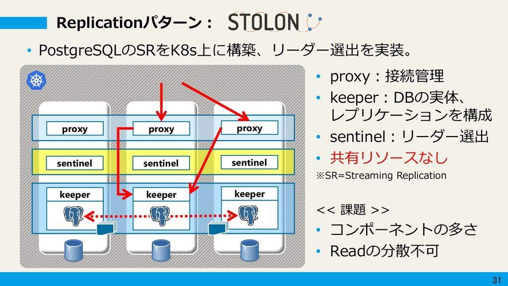 31 Replicationパターン: proxy proxy proxy keeper ke...