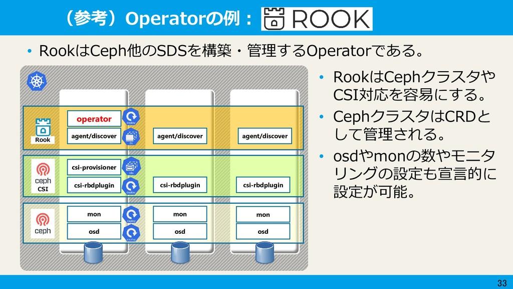 33 (参考)Operatorの例: • RookはCeph他のSDSを構築・管理するOper...