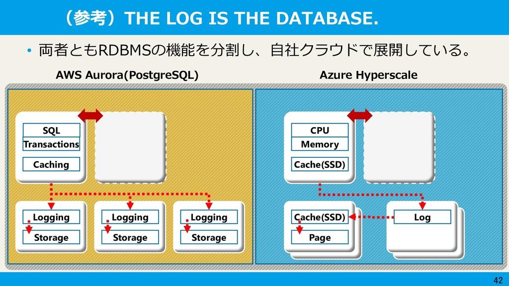 42 (参考)THE LOG IS THE DATABASE. SQL Transaction...