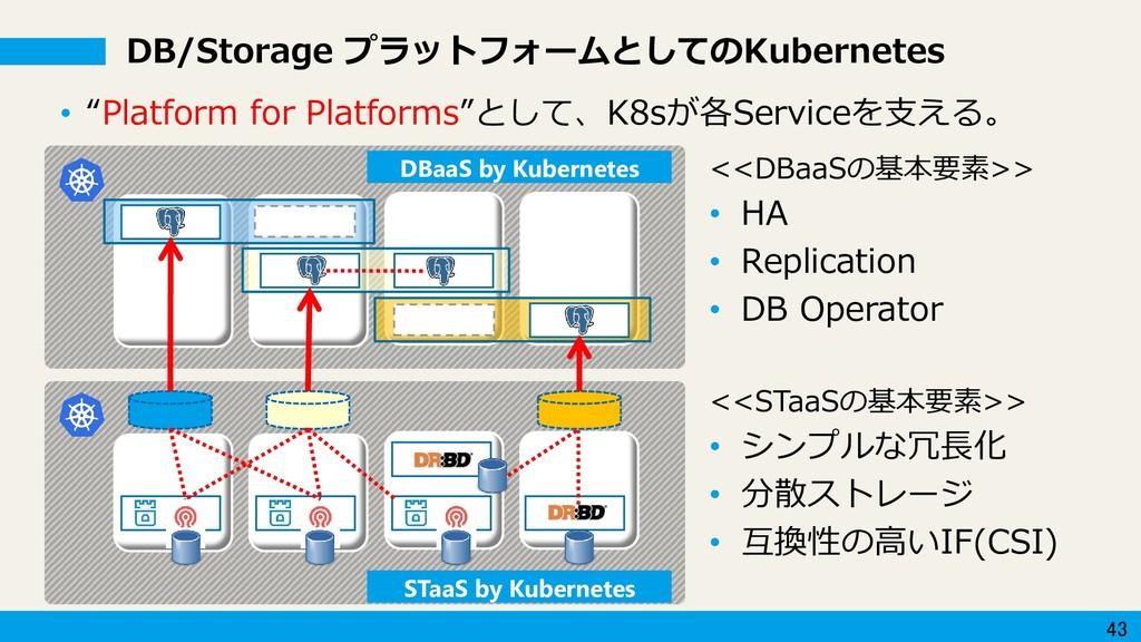 43 DB/Storage プラットフォームとしてのKubernetes DBaaS by K...