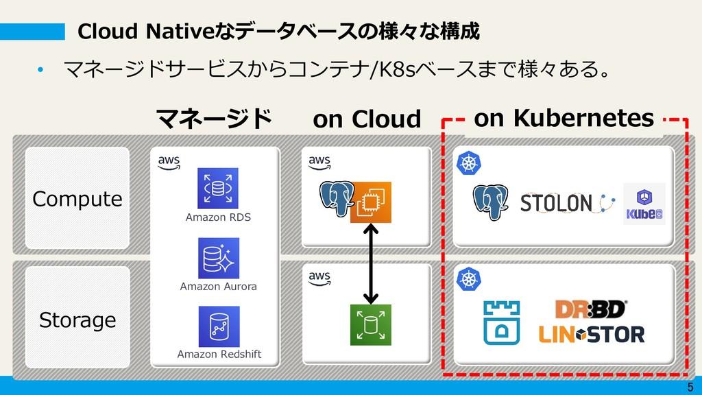 5 Cloud Nativeなデータベースの様々な構成 Compute Storage マネー...