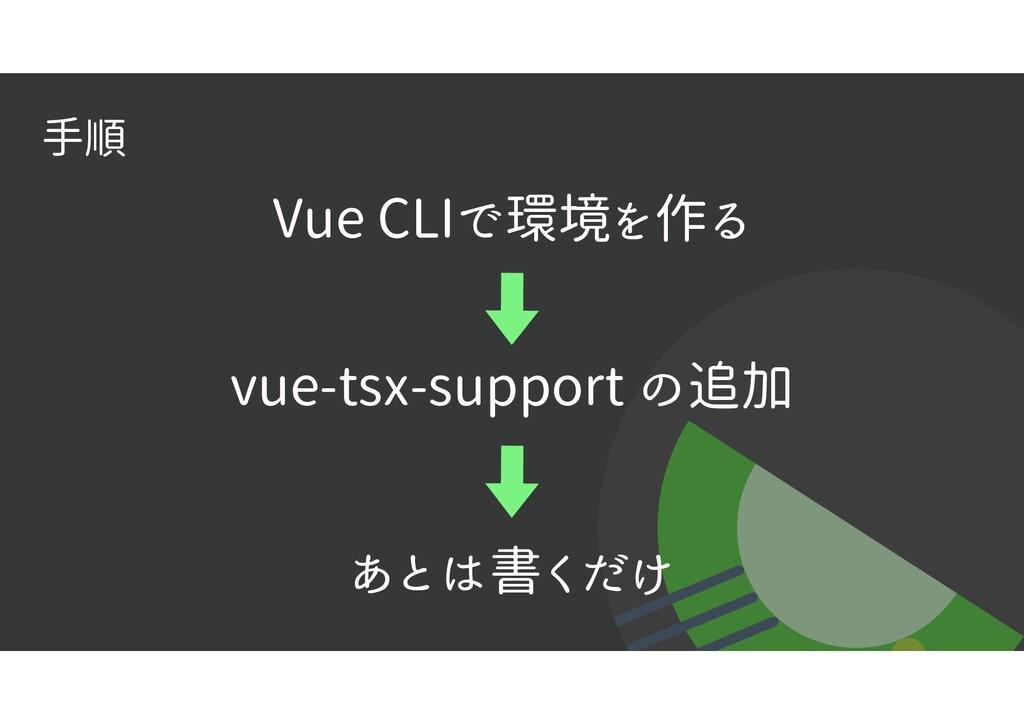 手順 Vue CLIで環境を作る vue-tsx-support の追加 あとは書くだけ