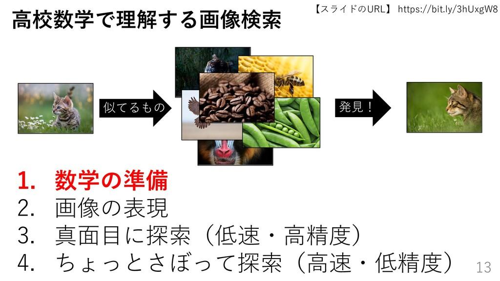 【スライドのURL】 https://bit.ly/3hUxgW8 似てるもの 発見! 高校数...