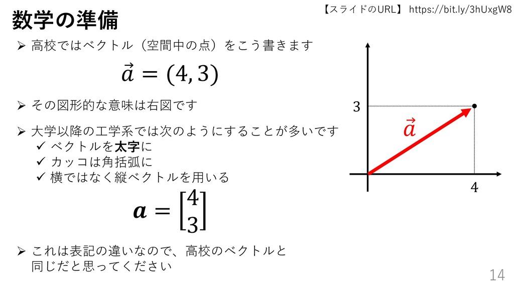 【スライドのURL】 https://bit.ly/3hUxgW8 14 数学の準備 Ԧ  4...