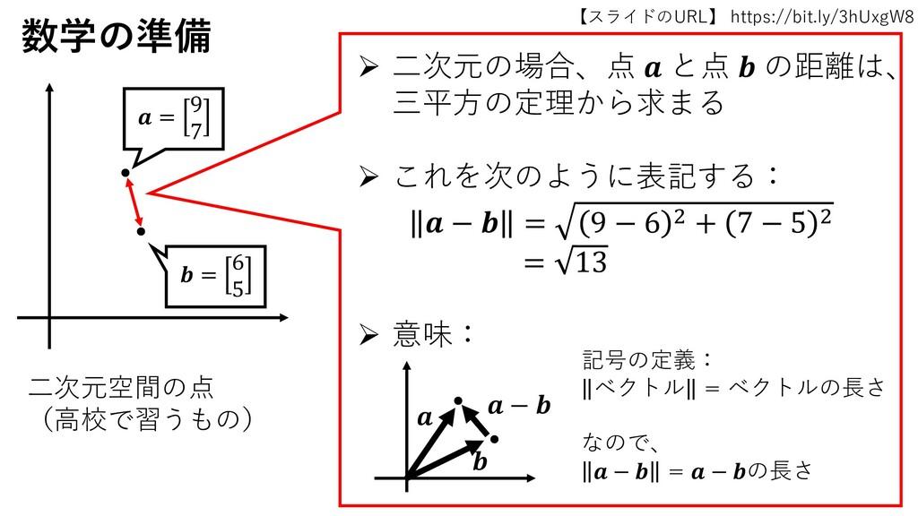 【スライドのURL】 https://bit.ly/3hUxgW8 16 数学の準備  = 9...