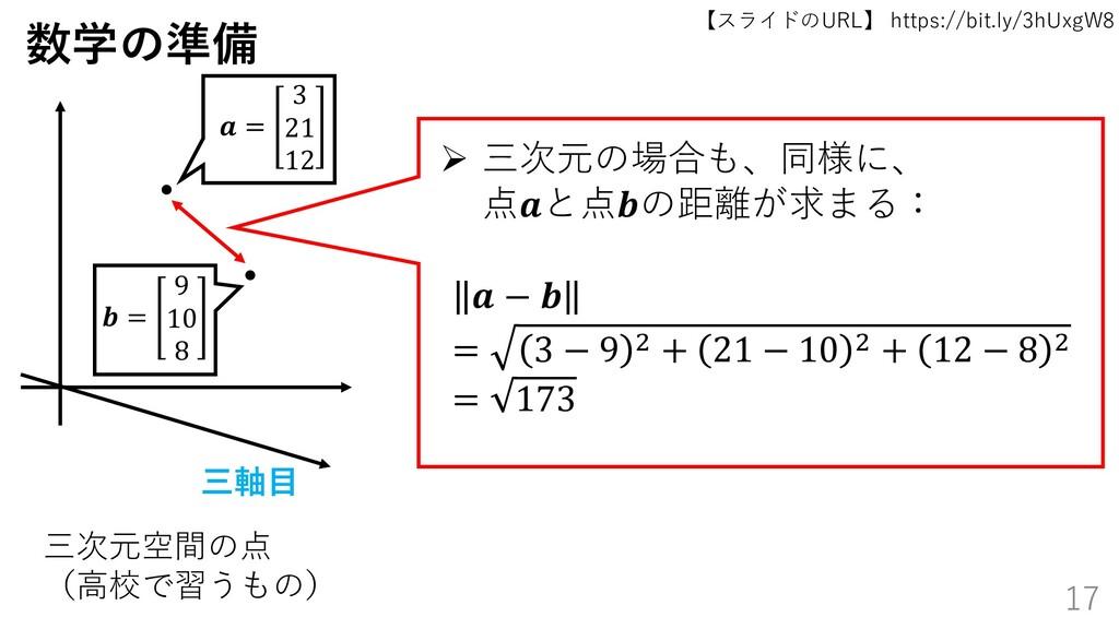 【スライドのURL】 https://bit.ly/3hUxgW8 17 数学の準備  = 9...