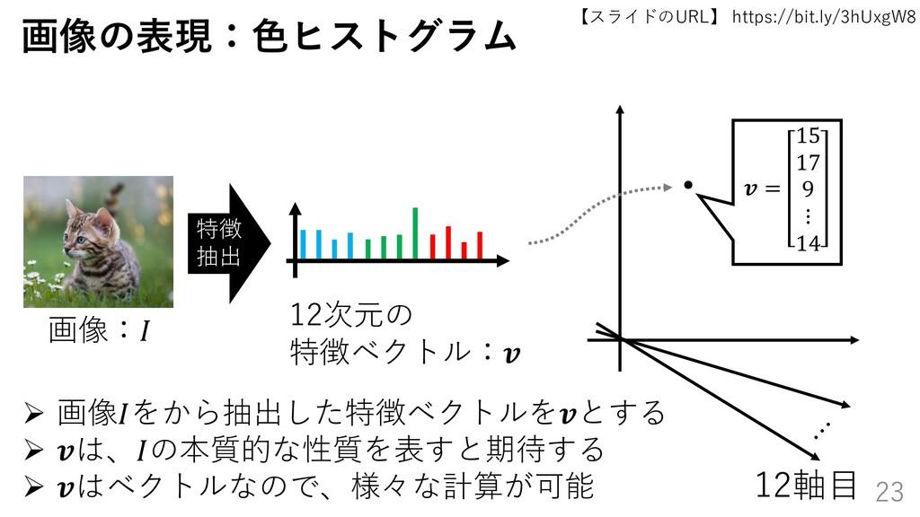 【スライドのURL】 https://bit.ly/3hUxgW8 23 画像の表現:色ヒスト...