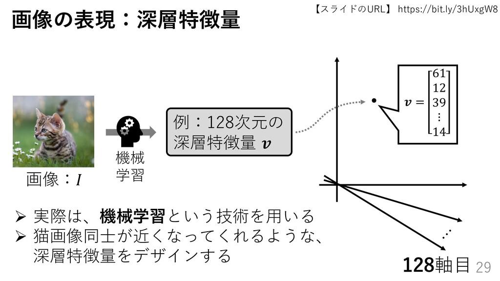 【スライドのURL】 https://bit.ly/3hUxgW8 29 画像の表現:深層特徴...
