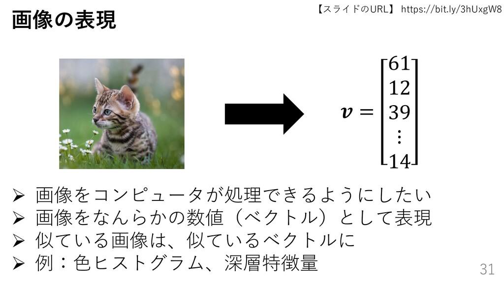 【スライドのURL】 https://bit.ly/3hUxgW8 31 画像の表現 ➢ 画像...