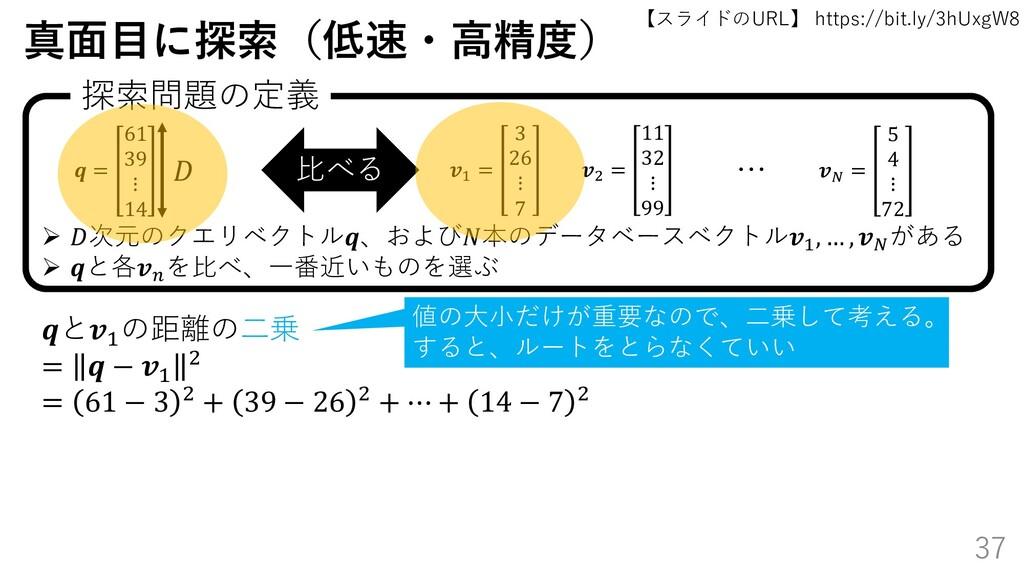【スライドのURL】 https://bit.ly/3hUxgW8 37 真面目に探索(低速・...