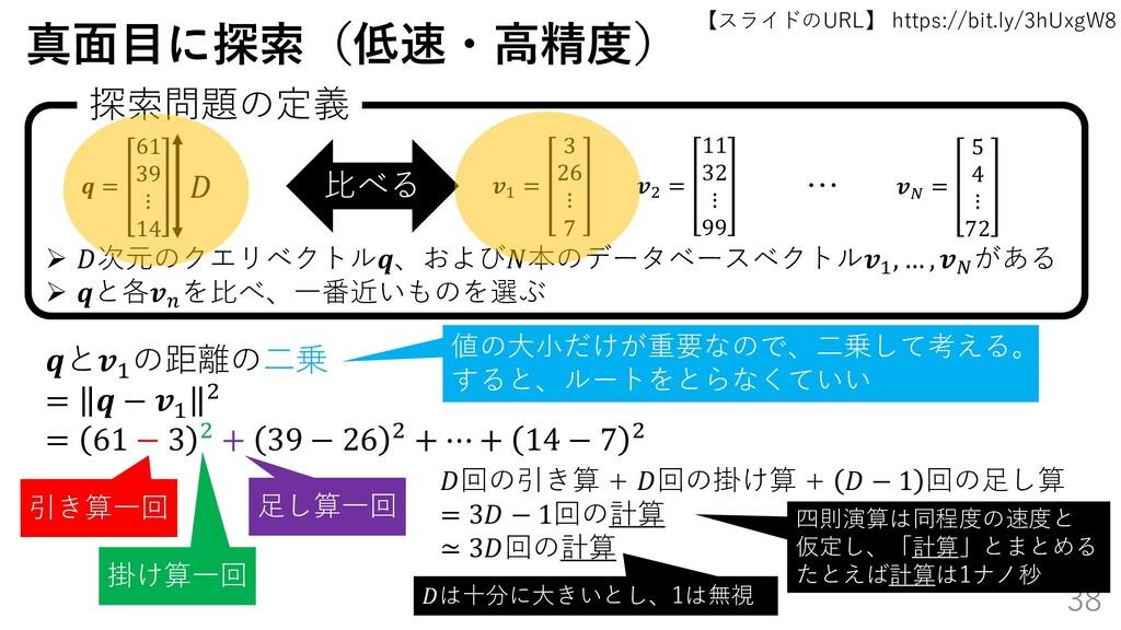 【スライドのURL】 https://bit.ly/3hUxgW8 38 真面目に探索(低速・...