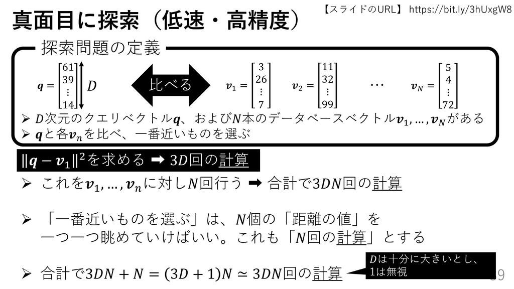 【スライドのURL】 https://bit.ly/3hUxgW8 39 真面目に探索(低速・...