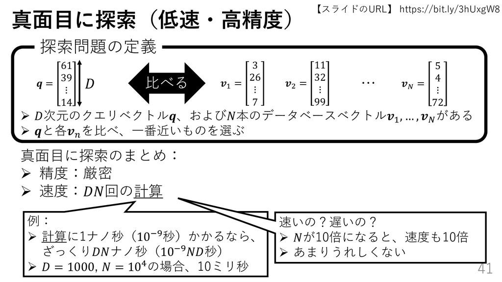 【スライドのURL】 https://bit.ly/3hUxgW8 41 真面目に探索(低速・...