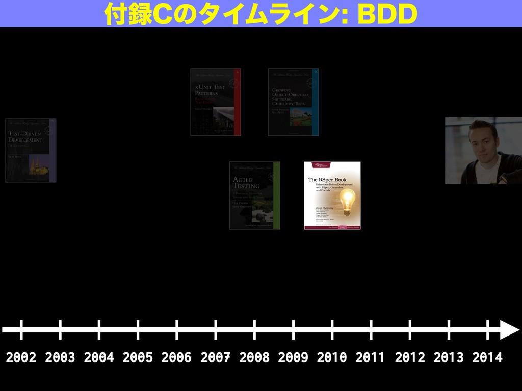 2007 2008 2009 2010 2002 2003 2004 2005 2006 20...