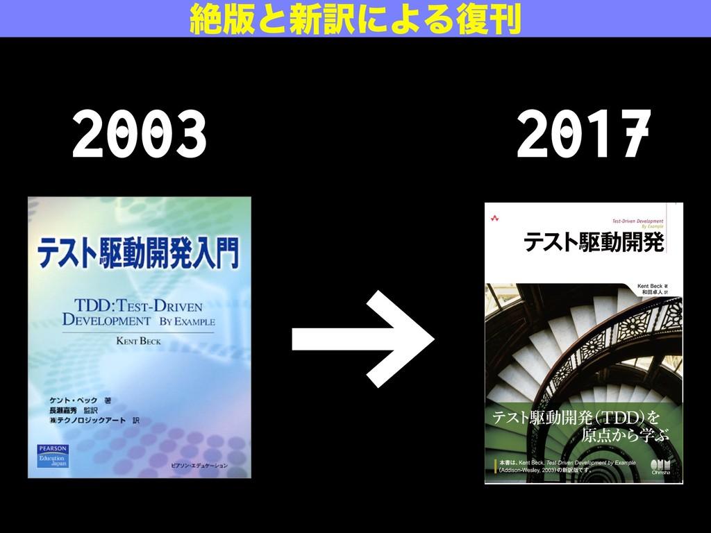 → 2003 2017 ઈ൛ͱ৽༁ʹΑΔ෮ץ