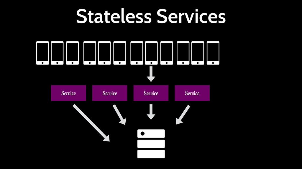 Stateless Services Service Service Service Serv...
