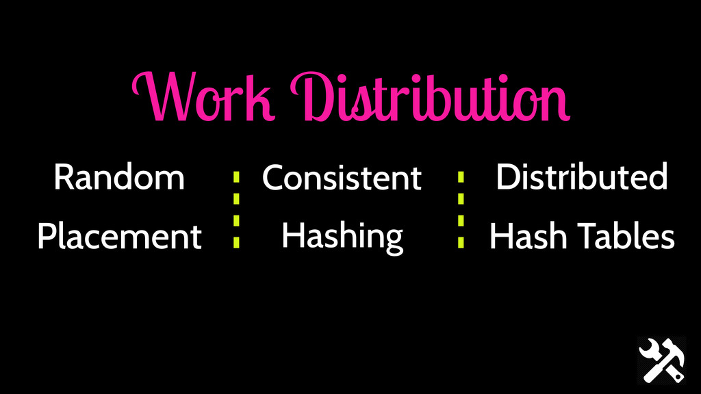 Work Distribution Consistent Hashing Distribute...