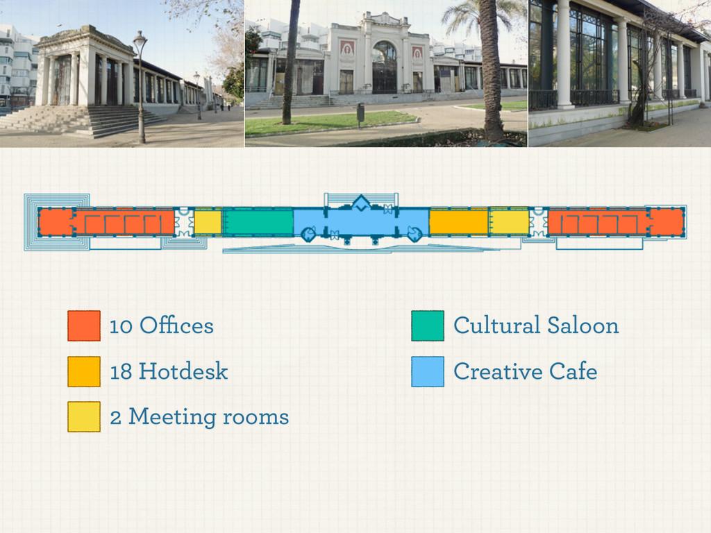 10 Offices 18 Hotdesk 2 Meeting rooms Cultural Sa...