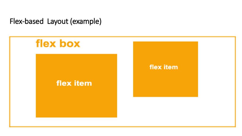 Flex-based Layout (example)