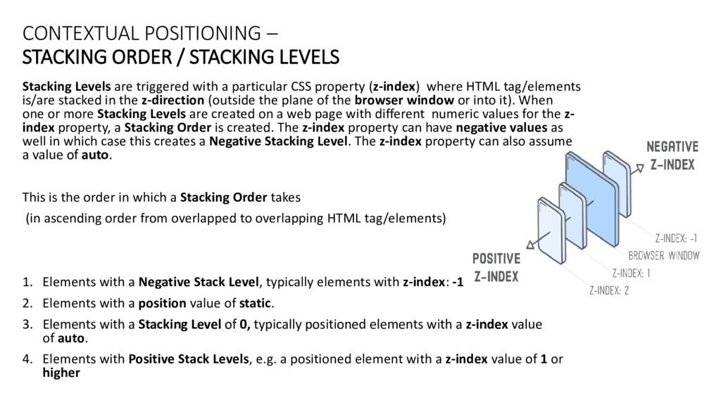 CONTEXTUAL POSITIONING – STACKING ORDER / STACK...