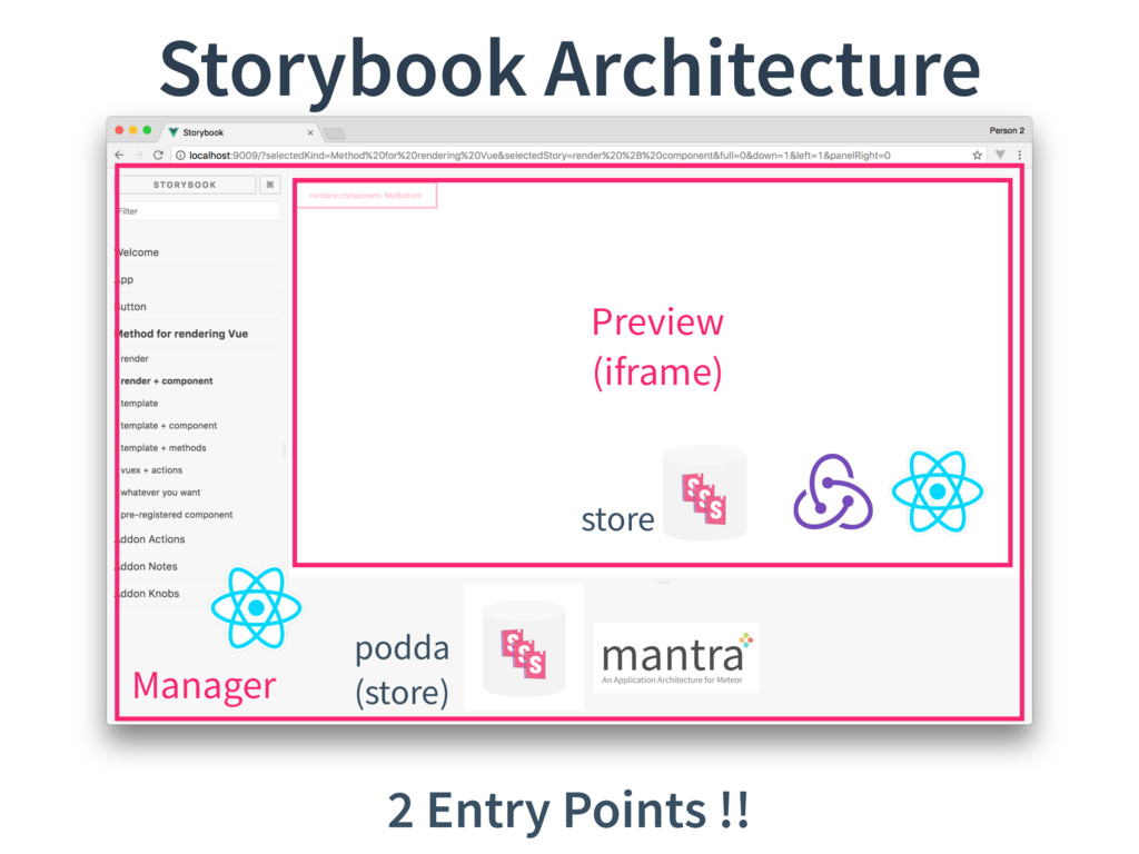 Storybook Architecture Preview (iframe) Manager...