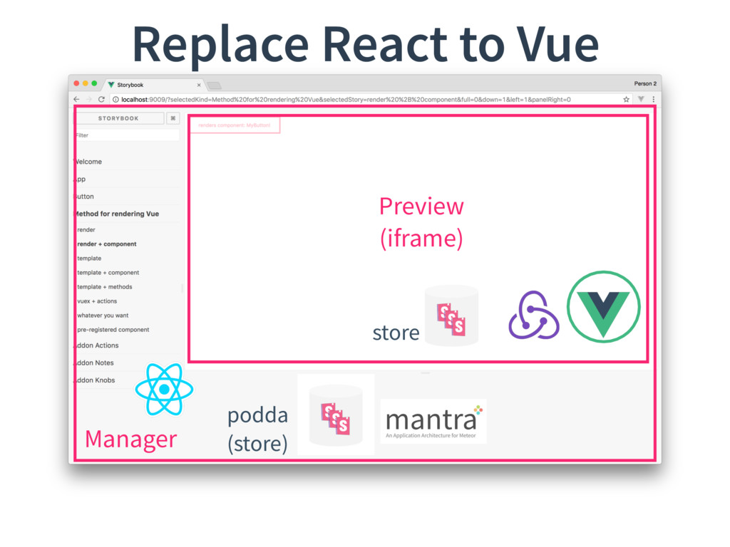 Replace React to Vue Preview (iframe) Manager p...