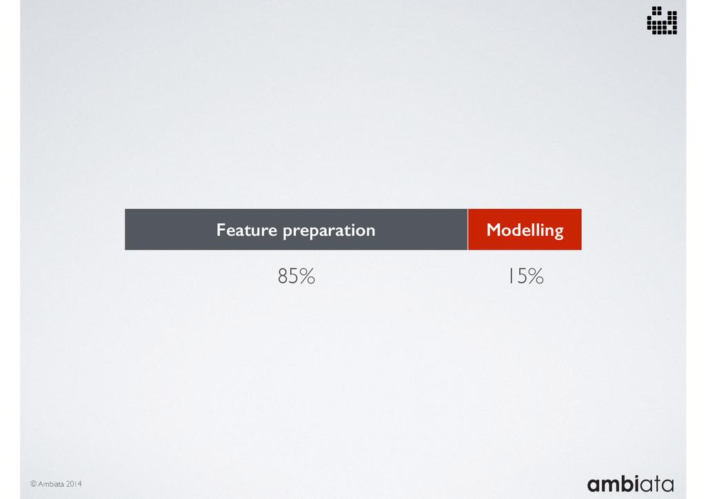 Feature preparation Modelling 85% 15% © Ambiata...