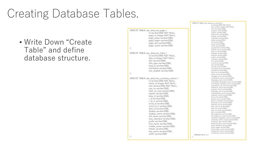 "Creating Database Tables. • Write Down ""Create ..."