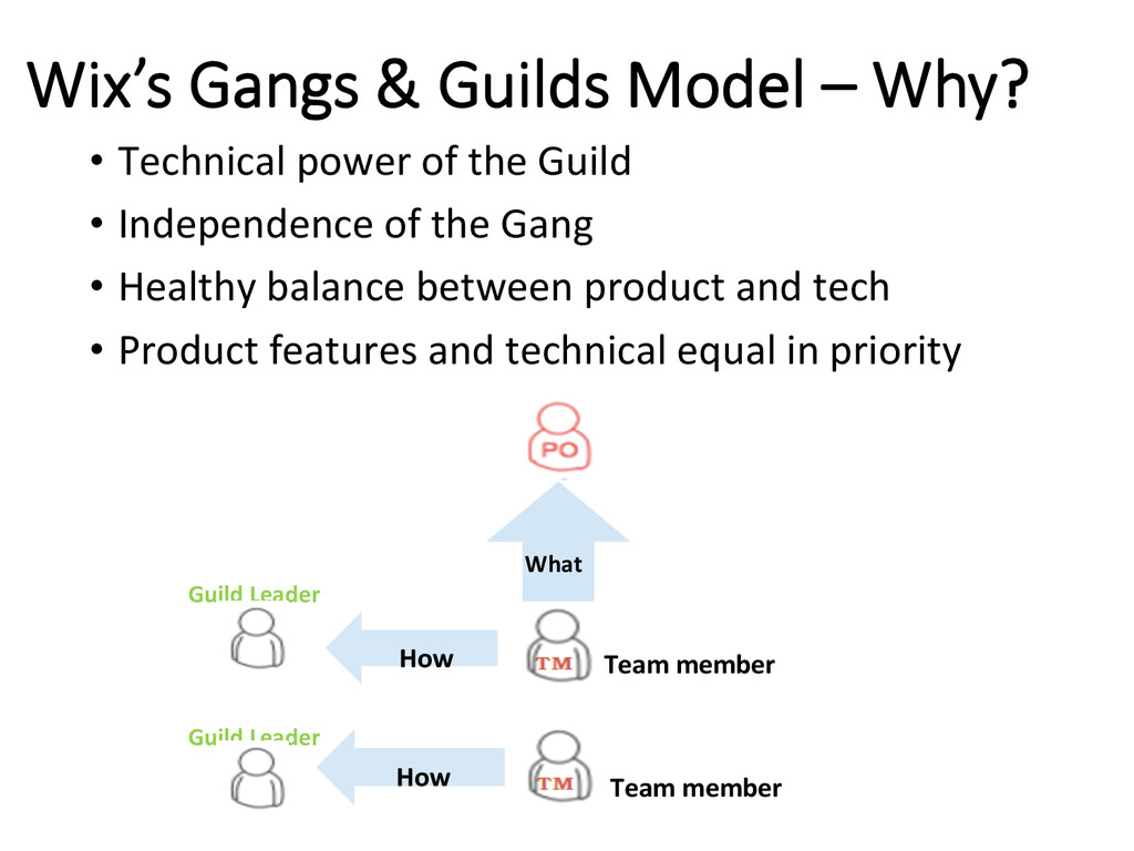 Wix's Gangs & Guilds Model – Why? • Tec...