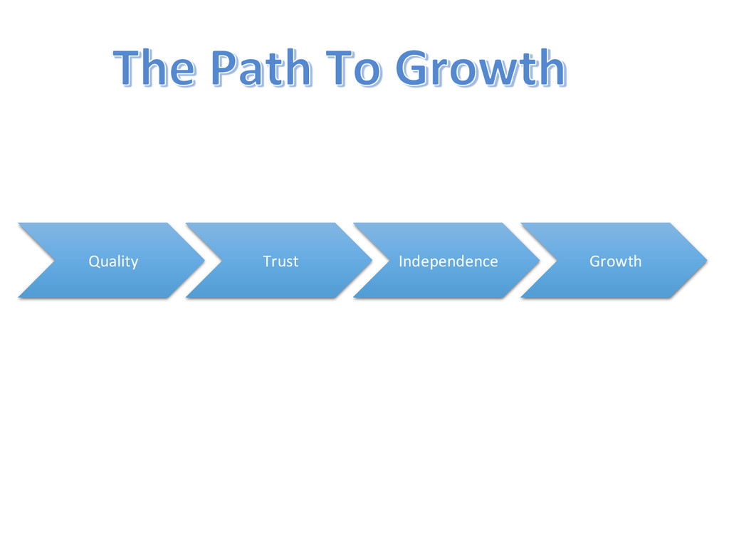 Quality  Trust  Independence  Growth...