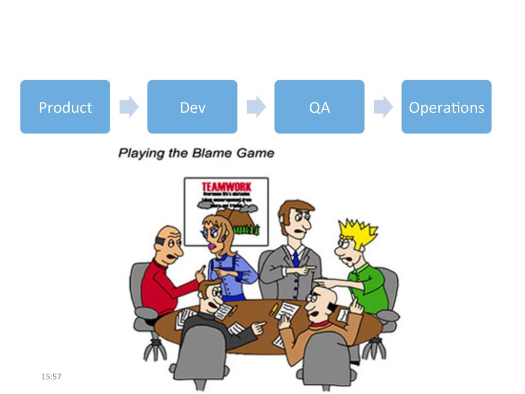 Product  Dev  QA  Opera5ons  15:57...