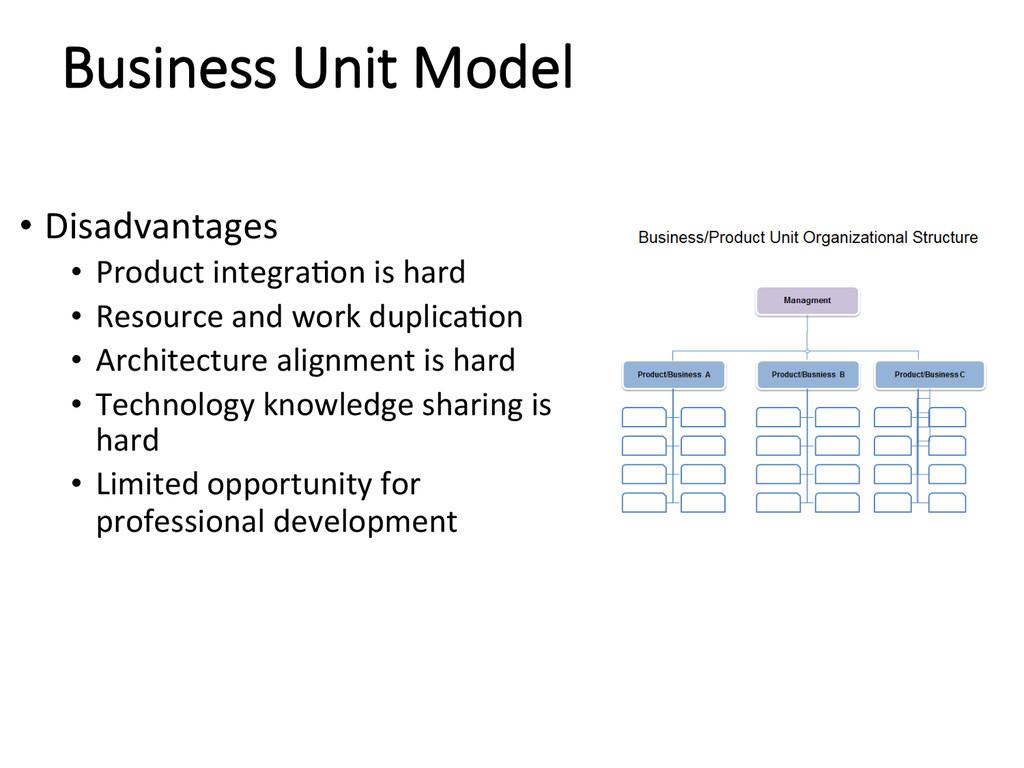 Business Unit Model • Disadvantages  • ...